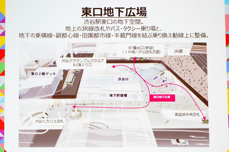 渋谷駅東口地下広場の整備