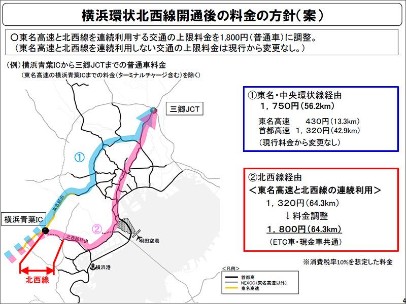 横浜環状北西線開通後の料金方針案