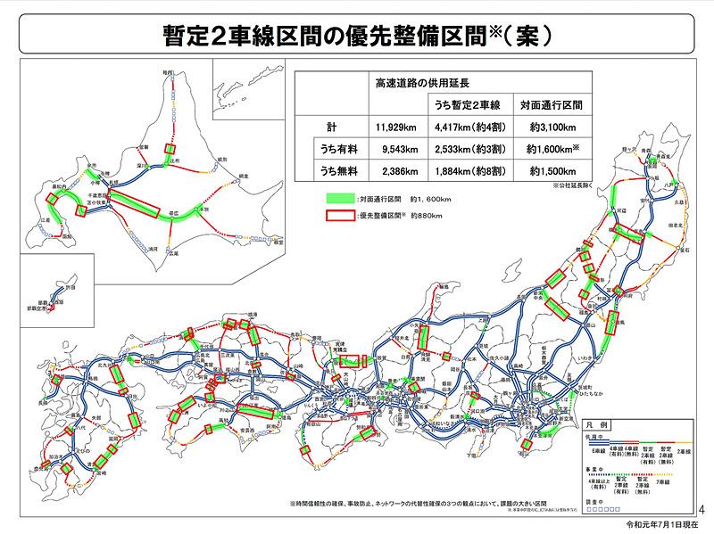 暫定2車線区間における4車線化の優先整備区間、約880kmが明示された
