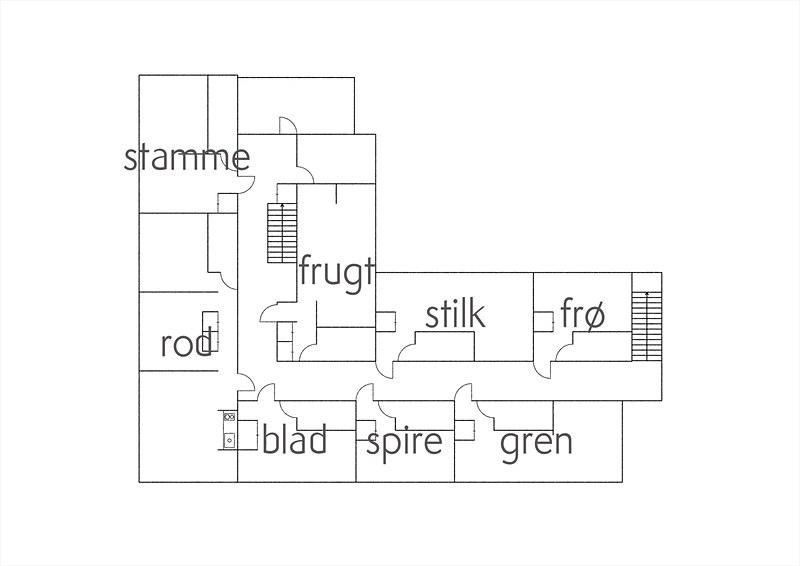 部屋の構成