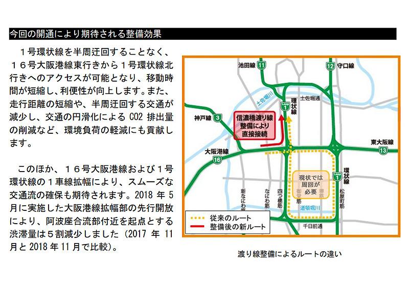 整備効果。16号大阪港線から1号環状北行きへ直接アクセスできる