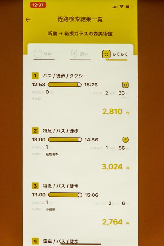 複合経路検索の例。「早い」「安い」「らくらく」の3パターンで結果を表示できる