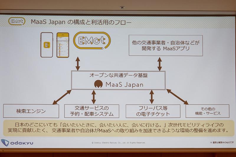 小田急の事業エリアに限らずサービスの展開を図る
