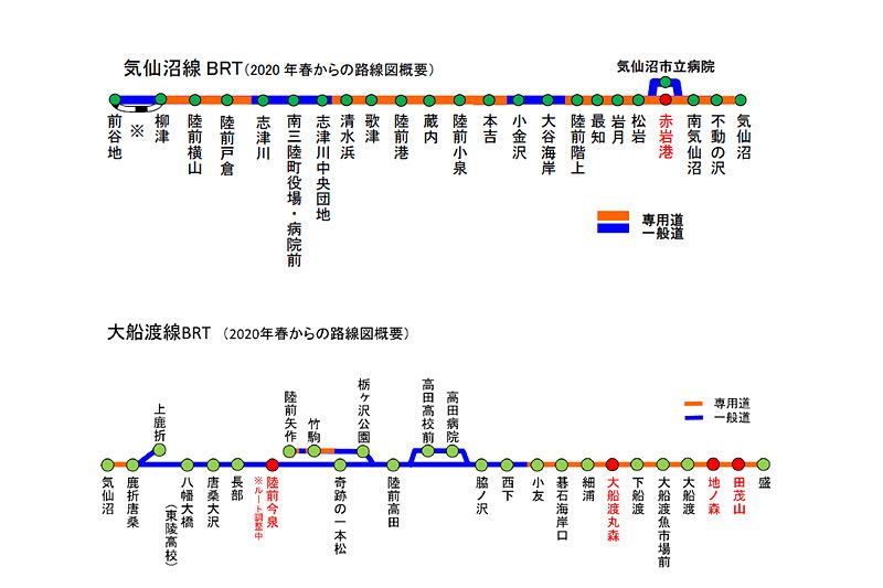 気仙沼線BRT(上)と大船渡線BRT(下)の路線概略図(2020年春~)