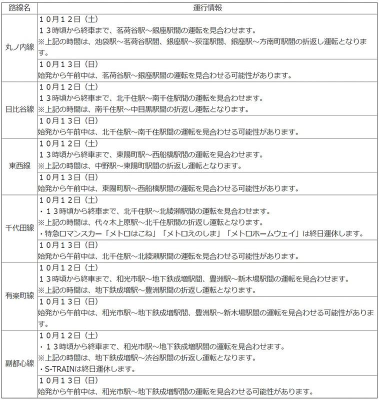 東京メトロは、台風19号の接近に伴い10月12日、13日の運行情報を公開した