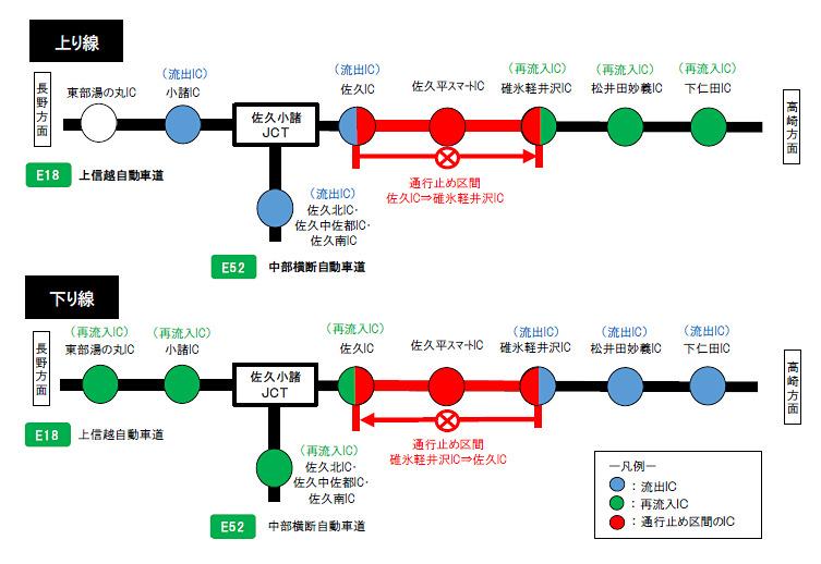 料金の乗継調整対象IC