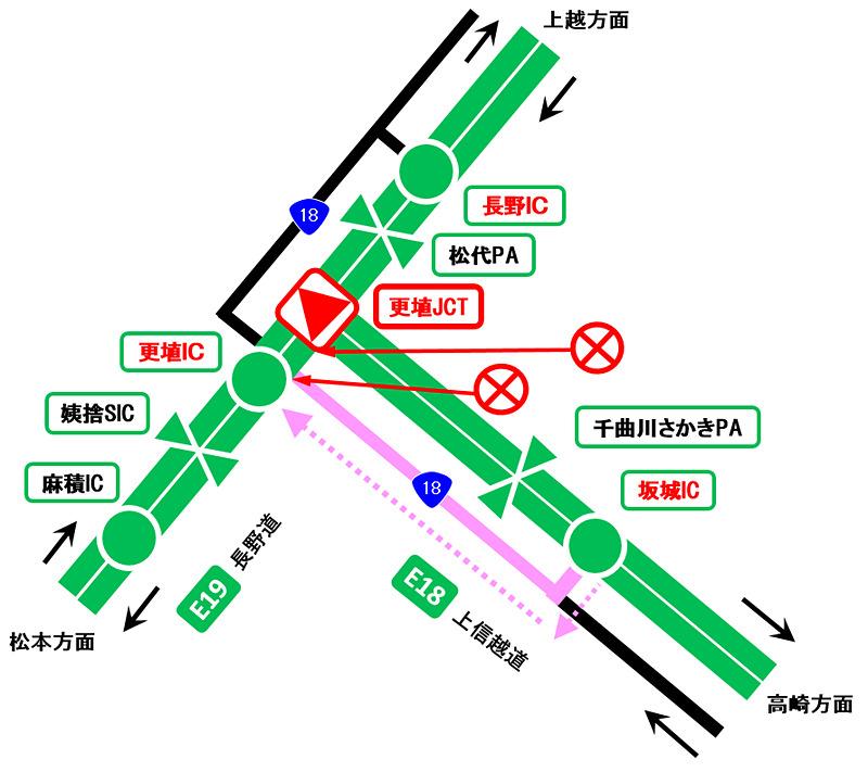 高崎方面から更埴ICおよび松本方面への迂回路