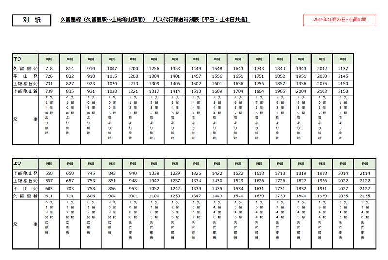 久留里線 久留里駅~上総亀山駅間のバス代行輸送時刻表