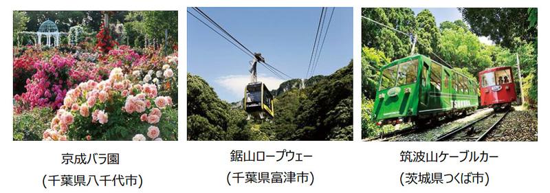 ANAセールスと京成電鉄が共同企画した「ANA&京成グループタイアップ 千葉・茨城チョイスプラン」をWeb限定発売