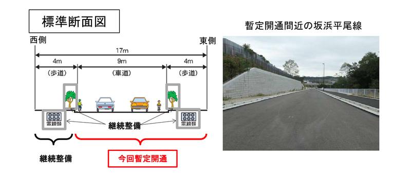 開通区間の断面図など。11月27日は車道と東側歩道のみの暫定開通となる