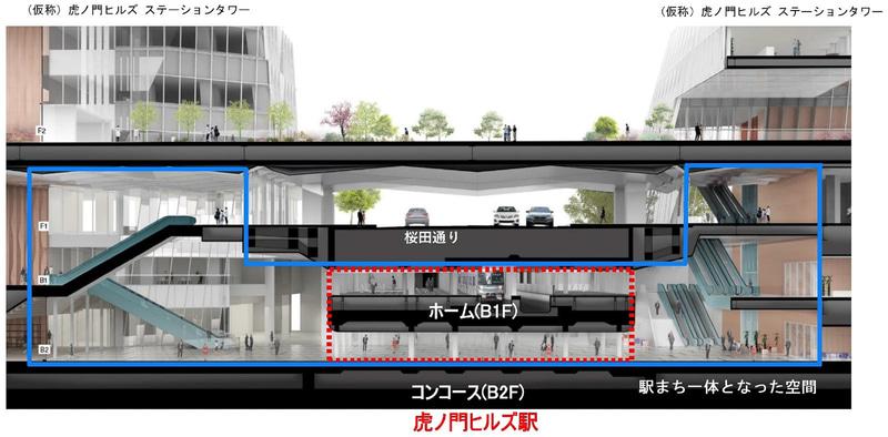 虎ノ門ヒルズ駅のイメージパース