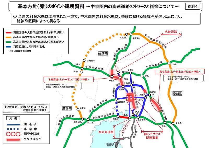 名古屋高速道路と名古屋第二環状道の料金を、均一制から距離制へ移行する