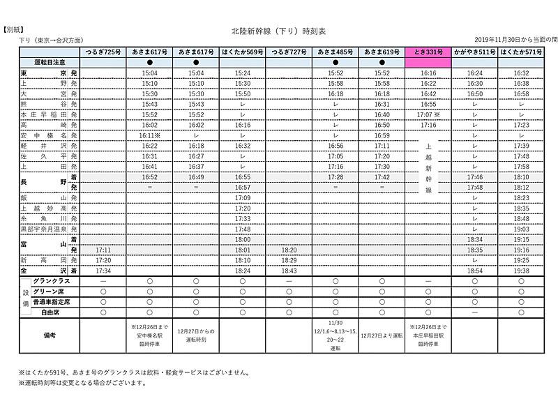 11月30日からの暫定ダイヤと運転本数