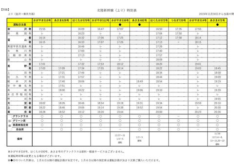 北陸 新幹線 時刻 表 上り