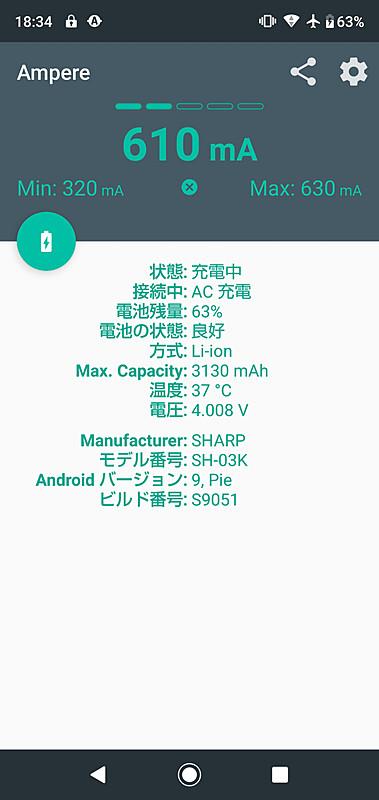アプリ「Ampere」の表示では最大でも600mA強