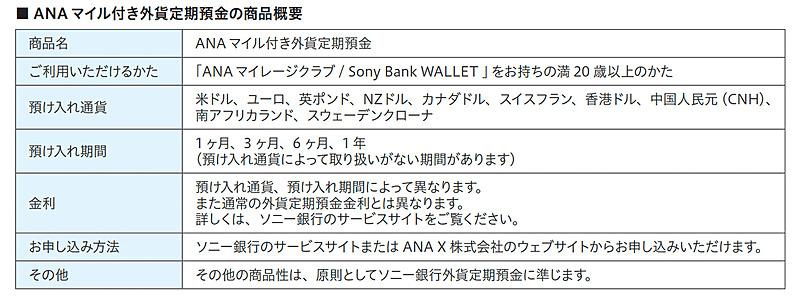ソニー銀行は「ANAマイル付き外貨定期預金」の取り扱いを開始した