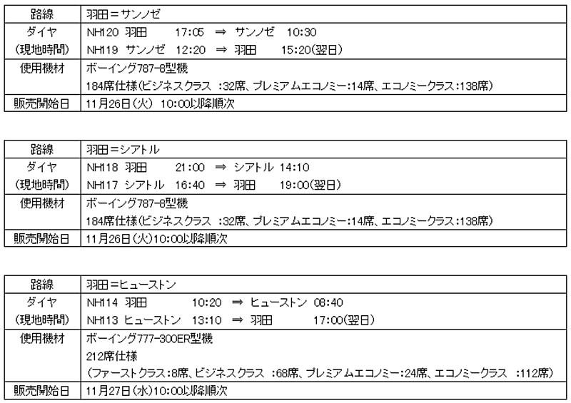羽田・サンノゼ線、シアトル線、ヒューストン線詳細