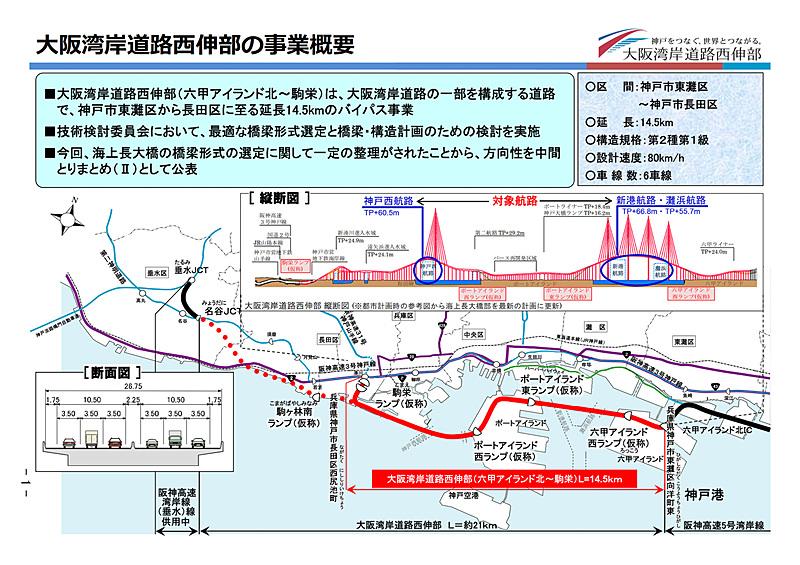 大阪湾岸道路 西伸部の概要