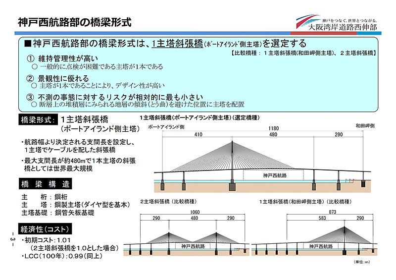 ポートアイランド~駒栄間の神戸西航路に架かる橋梁