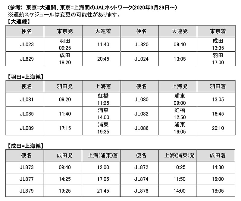 JALの東京~大連線、東京~上海線(2020年3月29日~)