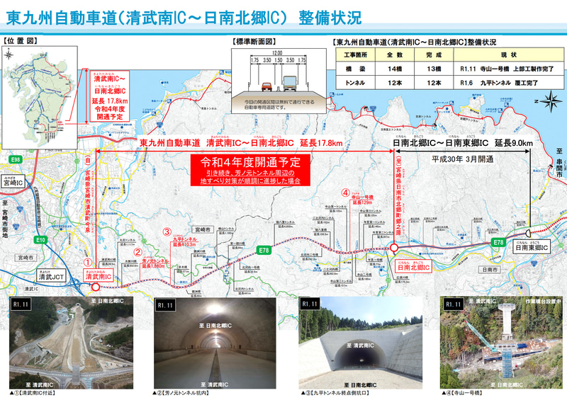 東九州自動車道(E10)清武南IC~日南北郷IC間の延長17.8kmが2022年度開通の見通し