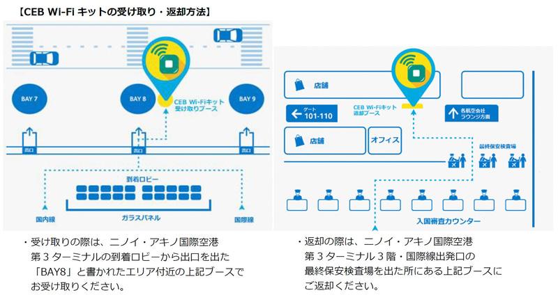 CEB Wi-Fiキットの受け取り場所と返却場所