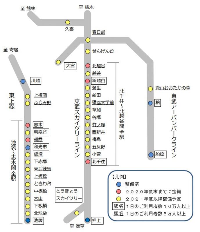 東武鉄道のホームドア整備計画