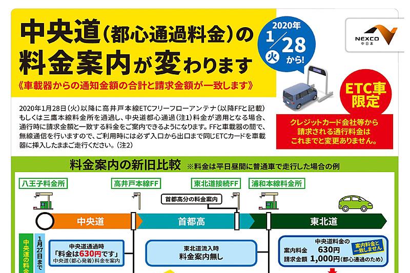 NEXCO中日本は中央道(八王子~高井戸)の都心通過時の料金案内を1月28日に変更する