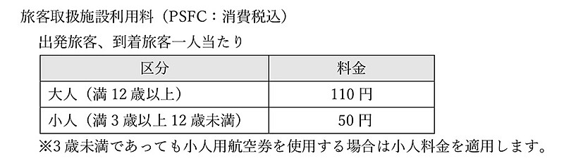 福岡空港の国内線PSFC