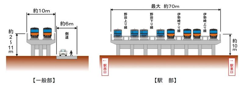 横断図イメージ