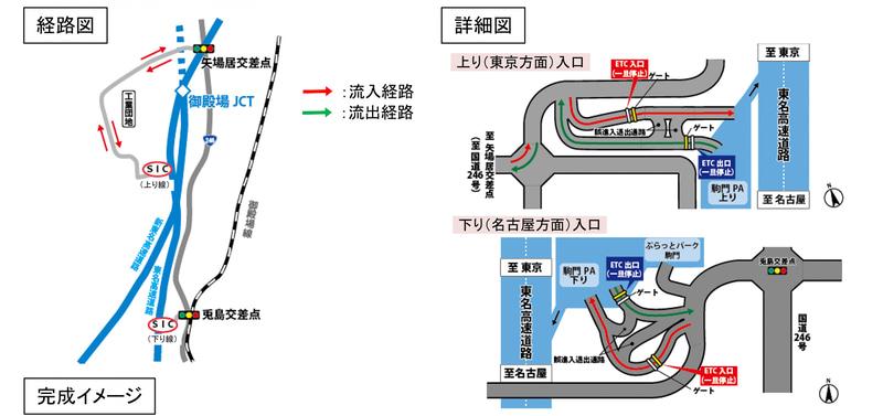 駒門スマートICの経路図