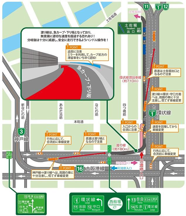 信濃橋渡り線、運転のポイント