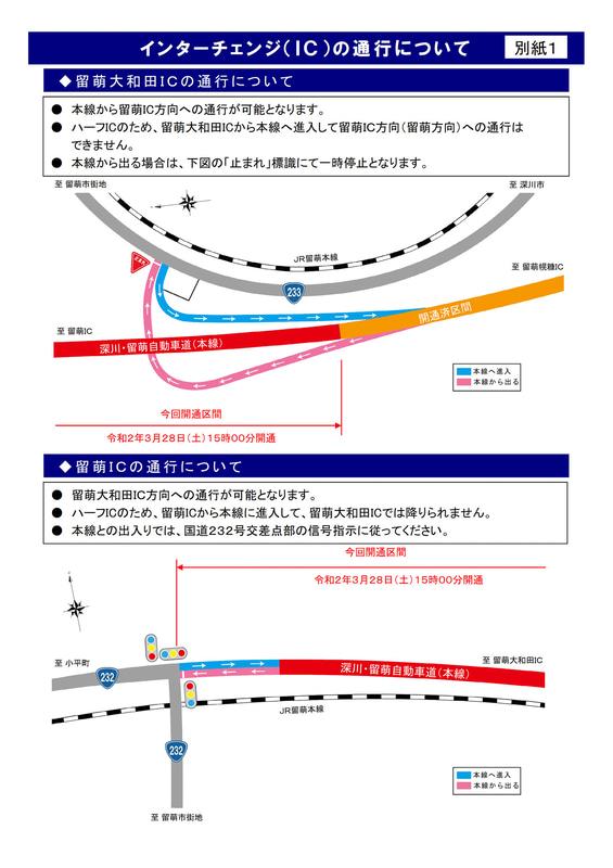 留萌大和田IC、留萌ICの通行方法