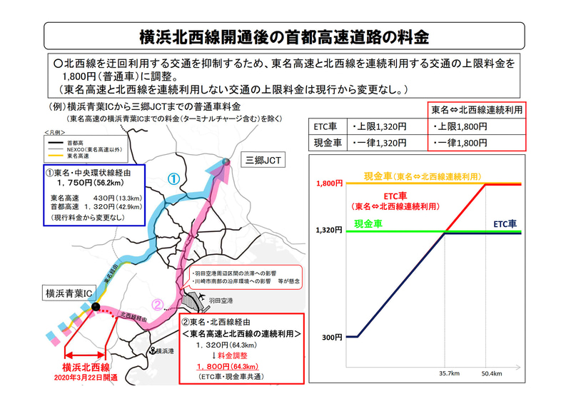 3月22日に開通する横浜北西線利用時の上限料金調整