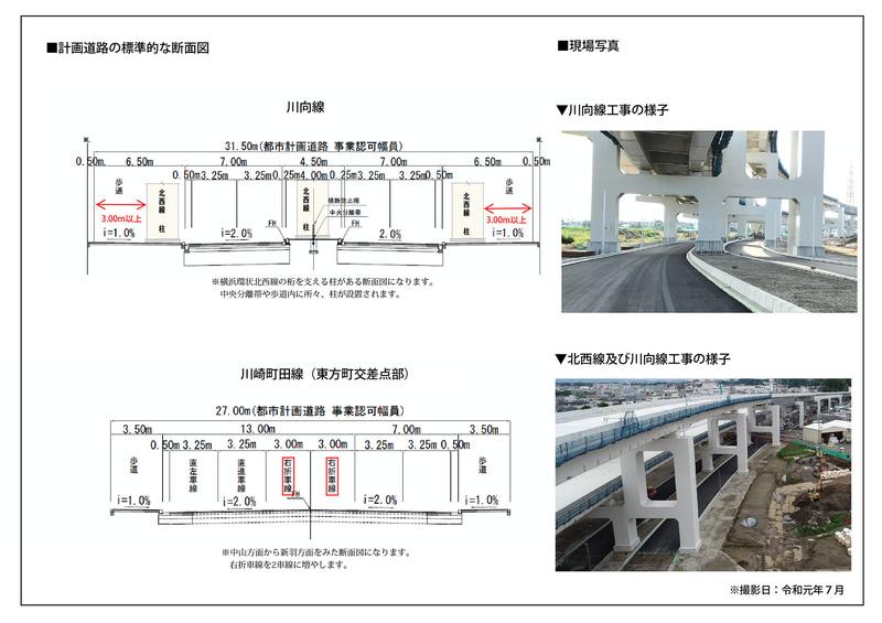 都市計画道路川向線の断面図(横浜市「川向線の計画概要について」より)