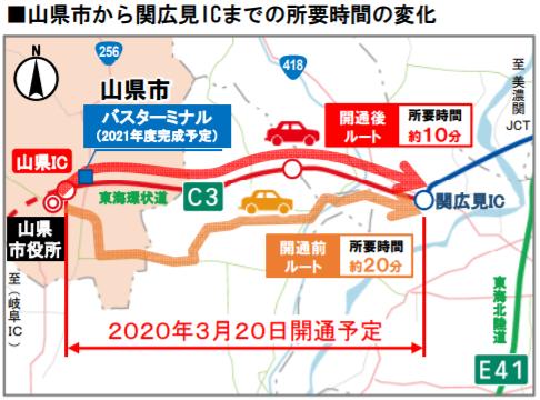 山県市~関広見ICまでの所要時間の変化