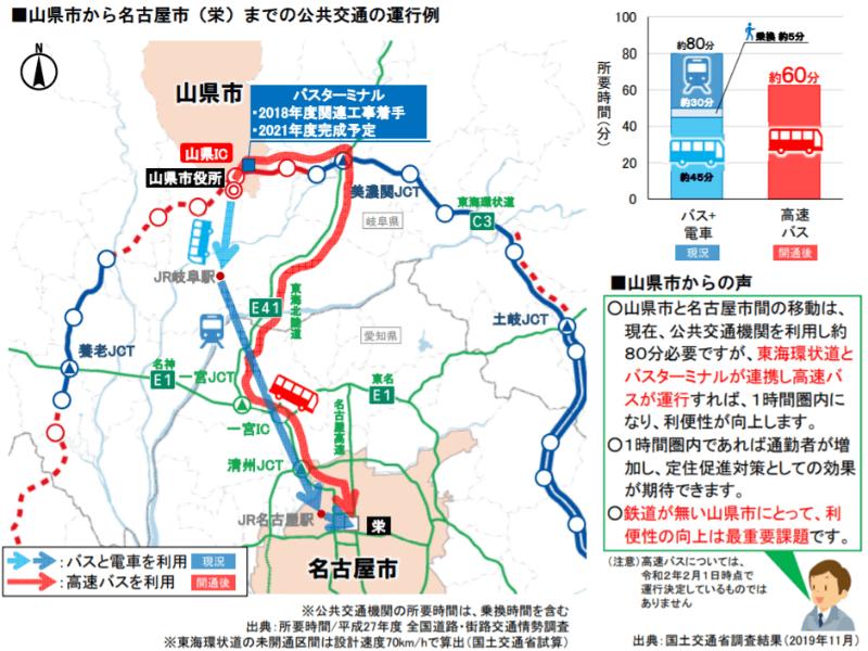 山県市~名古屋市(栄)までの公共交通の運行例