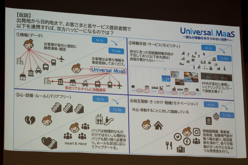 Universal MaaSでの連携を目指す4つの分野。2019年度の実証実験では(1)の「情報(データ)」を連携している