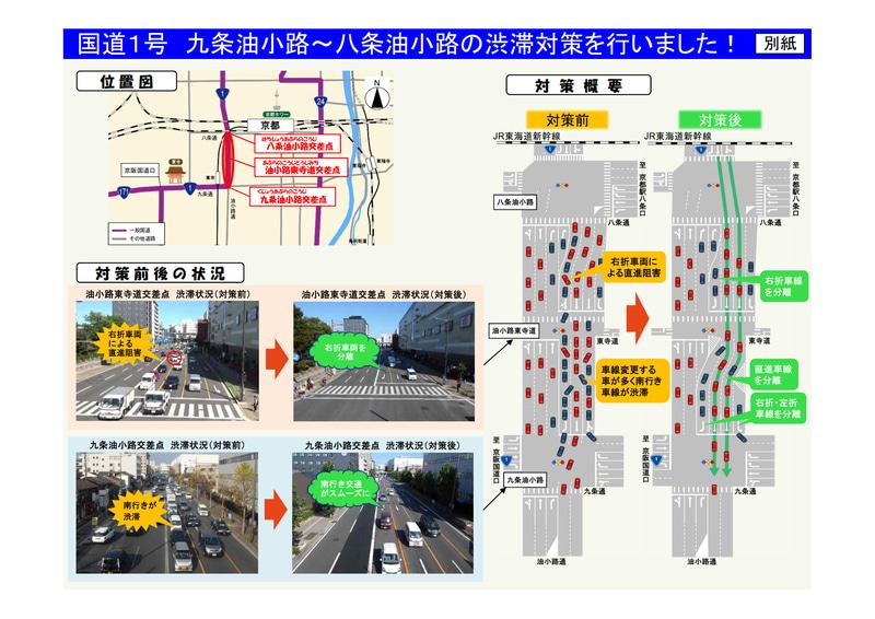2か所の交差点で車線運用を見直したことによる交通量の変化