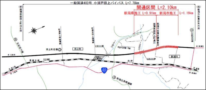 国道403号 小須戸田上バイパス
