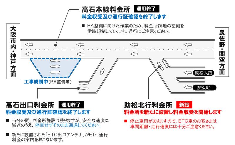 阪神高速 4号湾岸線 助松北行料金所