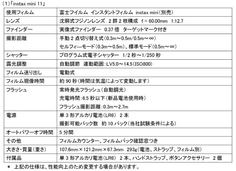 「instax mini 11」製品詳細