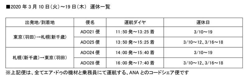 AIR DOの運休便(3月10日~19日)