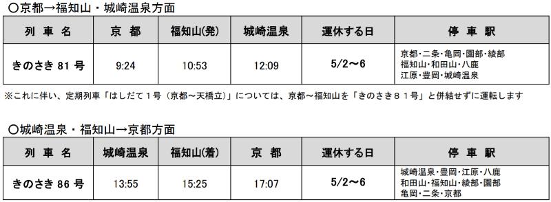 「きのさき」運休の詳細