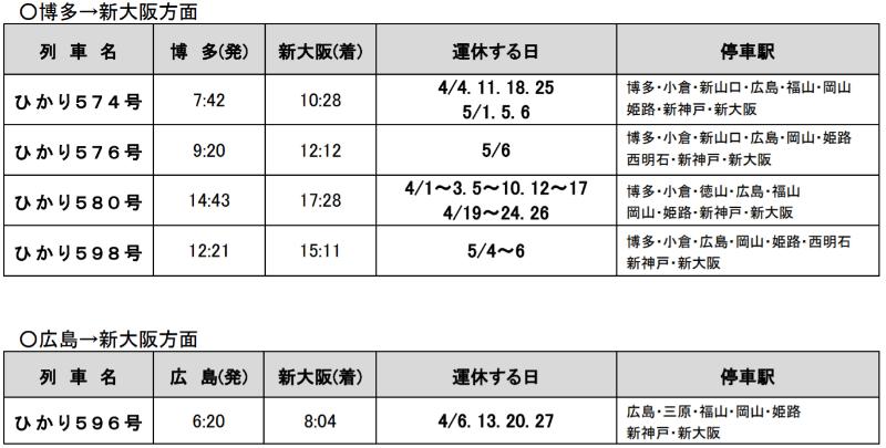 「ひかり」運休の詳細