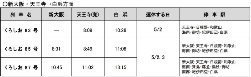 「くろしお」運休の詳細