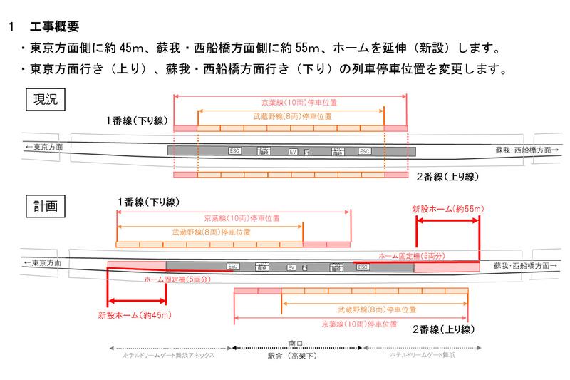 JR東日本は京葉線 舞浜駅の混雑緩和対策工事に着手する