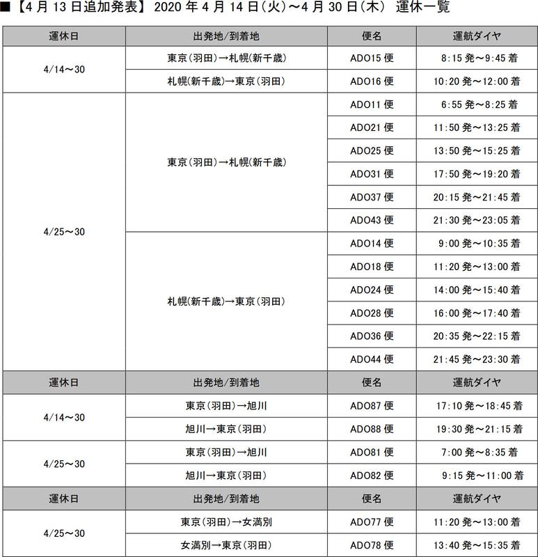 AIR DOの4月14日~30日の運休便(4月13日発表)