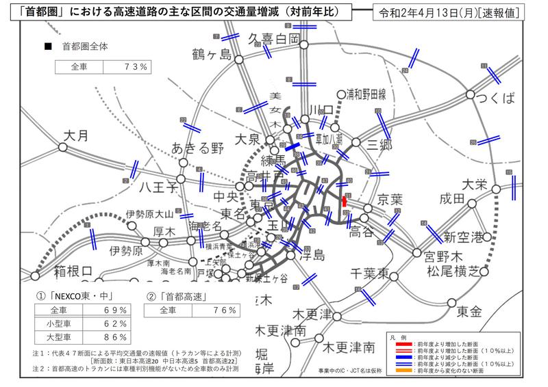 「首都圏」(4月13日)の交通量増減