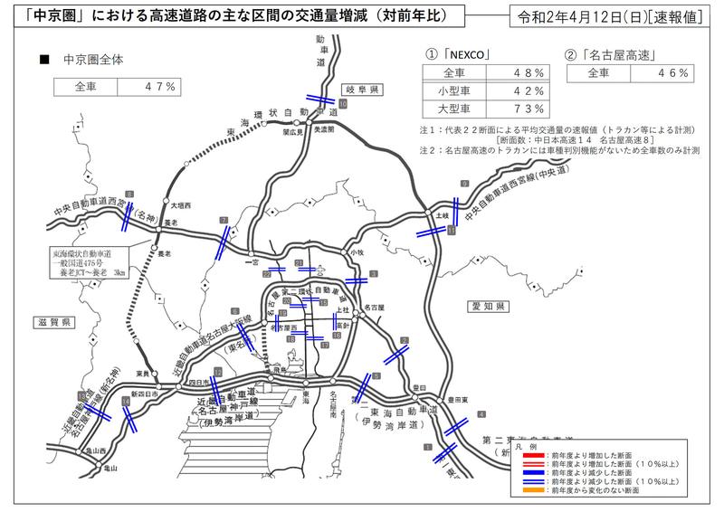 「中京圏」(4月12日)の交通量増減
